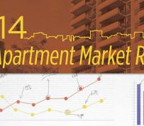 2014 APARTMENT MARKET REPORT