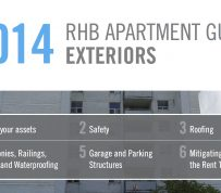 2014 RHB APARTMENT GUIDE: EXTERIORS