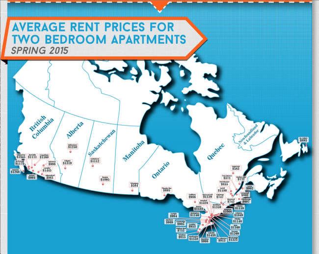 the average cost of renting an apartment in cities across canada rhb