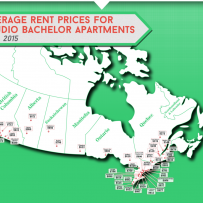 New Rental Data Shows the Average Cost of Rents across Canada