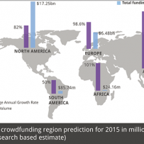 Is crowdfunded real estate worth the hype?