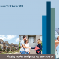 Housing Market Assessment report for Canada and 15 markets