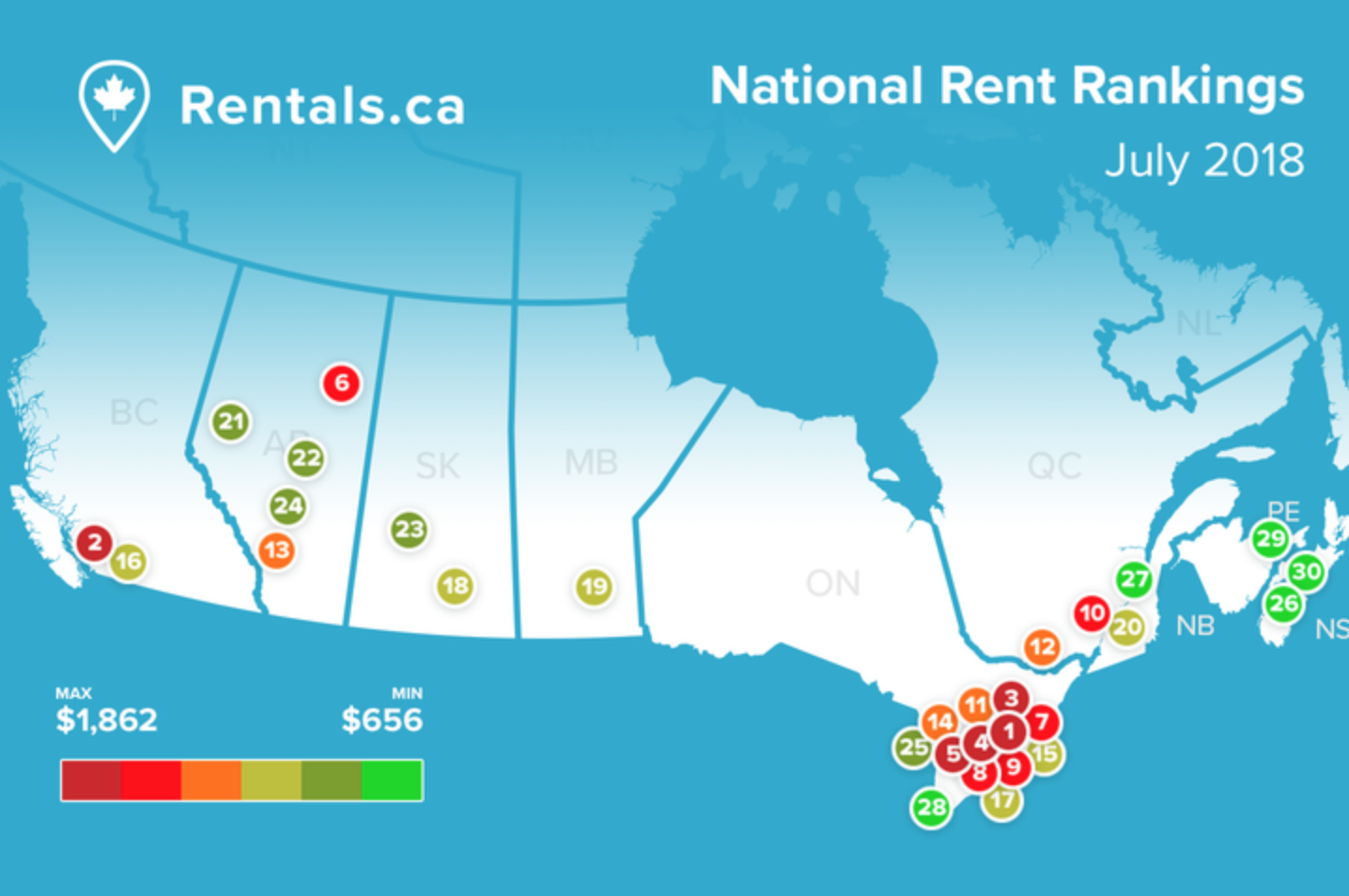Rental Insights Report