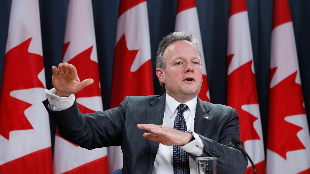 Canada's inverted yield curve signals holding pattern for Poloz