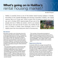 Halifax's rental housing market