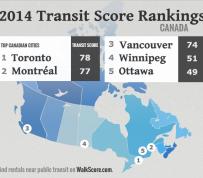 Best Canadian Cities for Public Transit