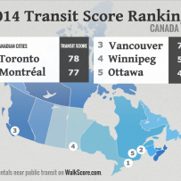 Best Canadian Cities for Public Transit