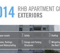 2014 RHB APARTMENT GUIDE: EXTERIORS