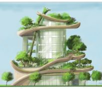 Green Expectations: Sustainability is a Sought After Amenity for Apartment Communities