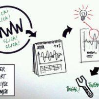Identifying Renter Behaviour and Website Success