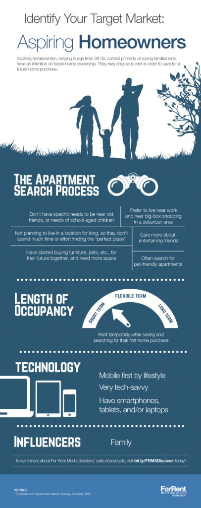 FRMS-Your-Solutions-Personas-Infographics-ASPIRING-HOMEOWNERS_1486