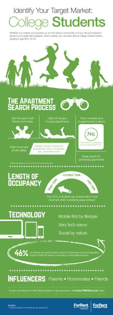 FRMS-Your-Solutions-Personas-Infographics-COLLEGE-STUDENTS_1486
