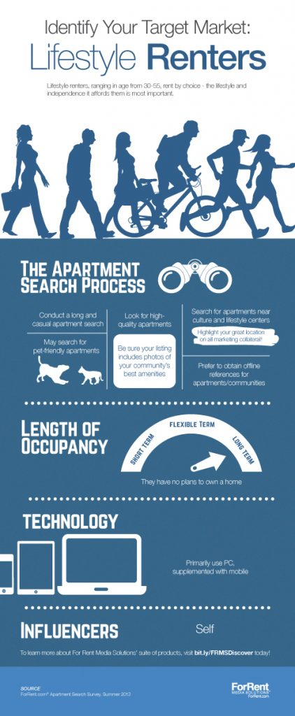 FRMS-Your-Solutions-Personas-Infographics-Lifestyle-Renters_1486