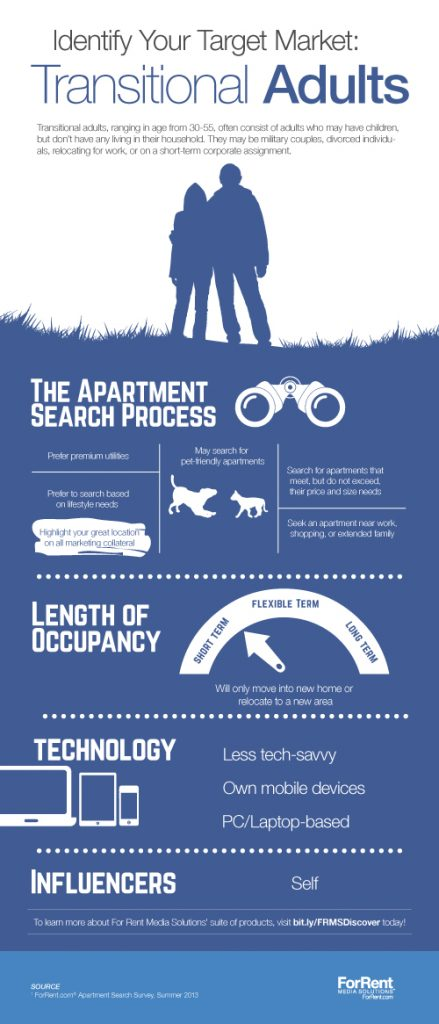 FRMS-Your-Solutions-Personas-Infographics-TRANSITIONAL-ADULTS_1486