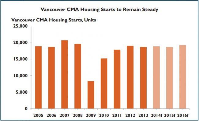 vancouver-housing-market1