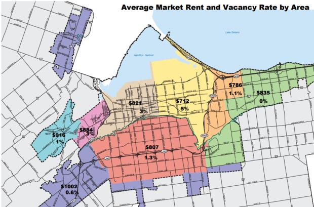 average-market-apartment-rent-in-hamilton