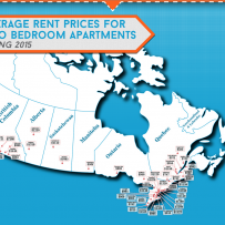The average cost of renting an apartment in cities across Canada