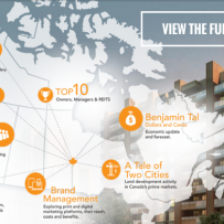 Announcing the ANNUAL, a comprehensive market perspective for the rental housing industry