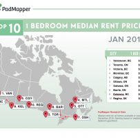 Rents in Canada: Priciest's Cities Rise at Breakneck Speed