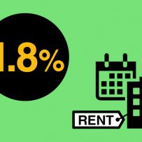 Rent Increase Guideline for 2019 is 1.8%