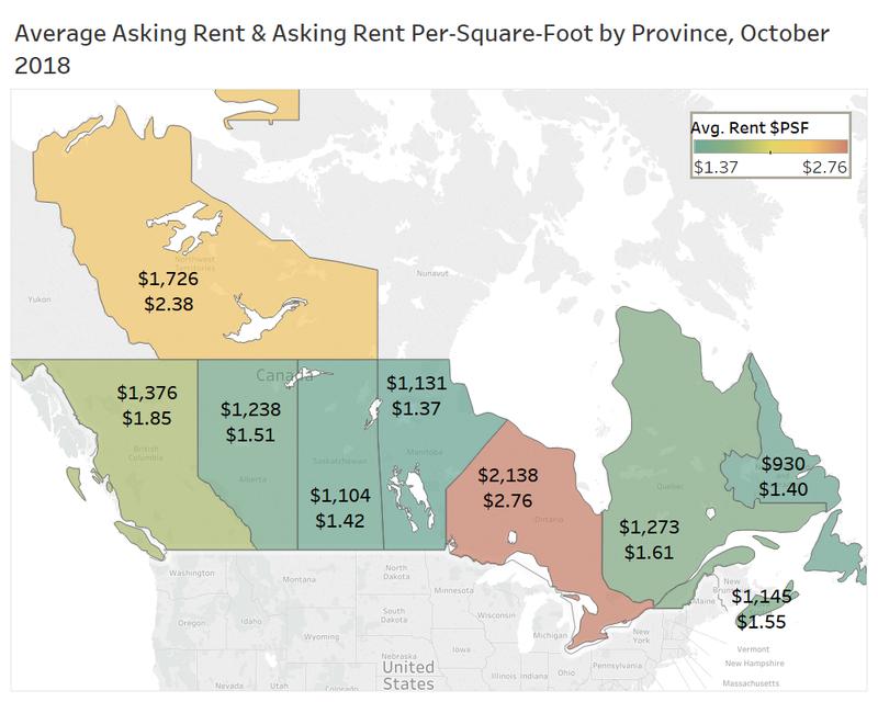 October 2018 Rent Report