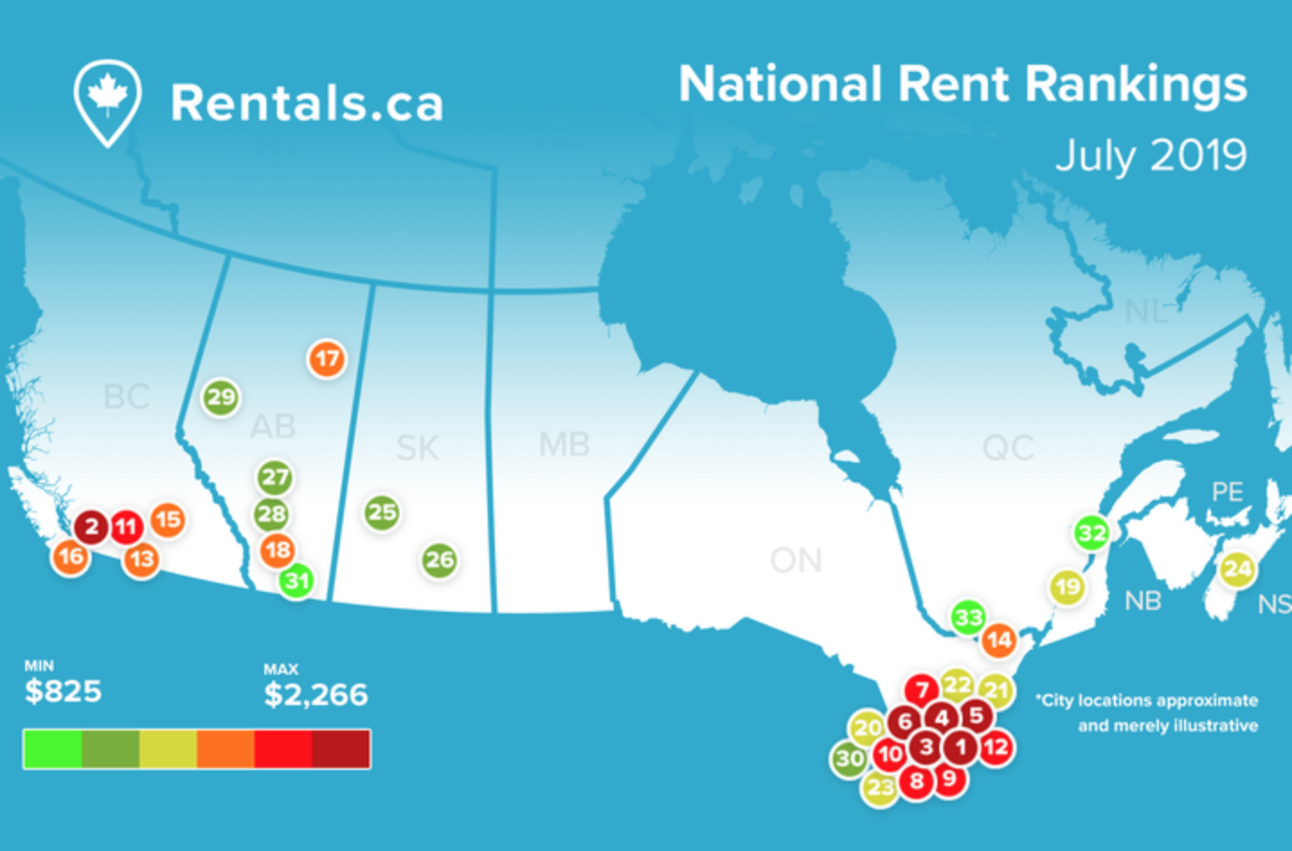 NATIONAL RENT REPORT: JULY 2019