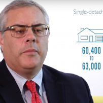 2020 Forecast: CMHC Housing Market Outlook (VIDEO)