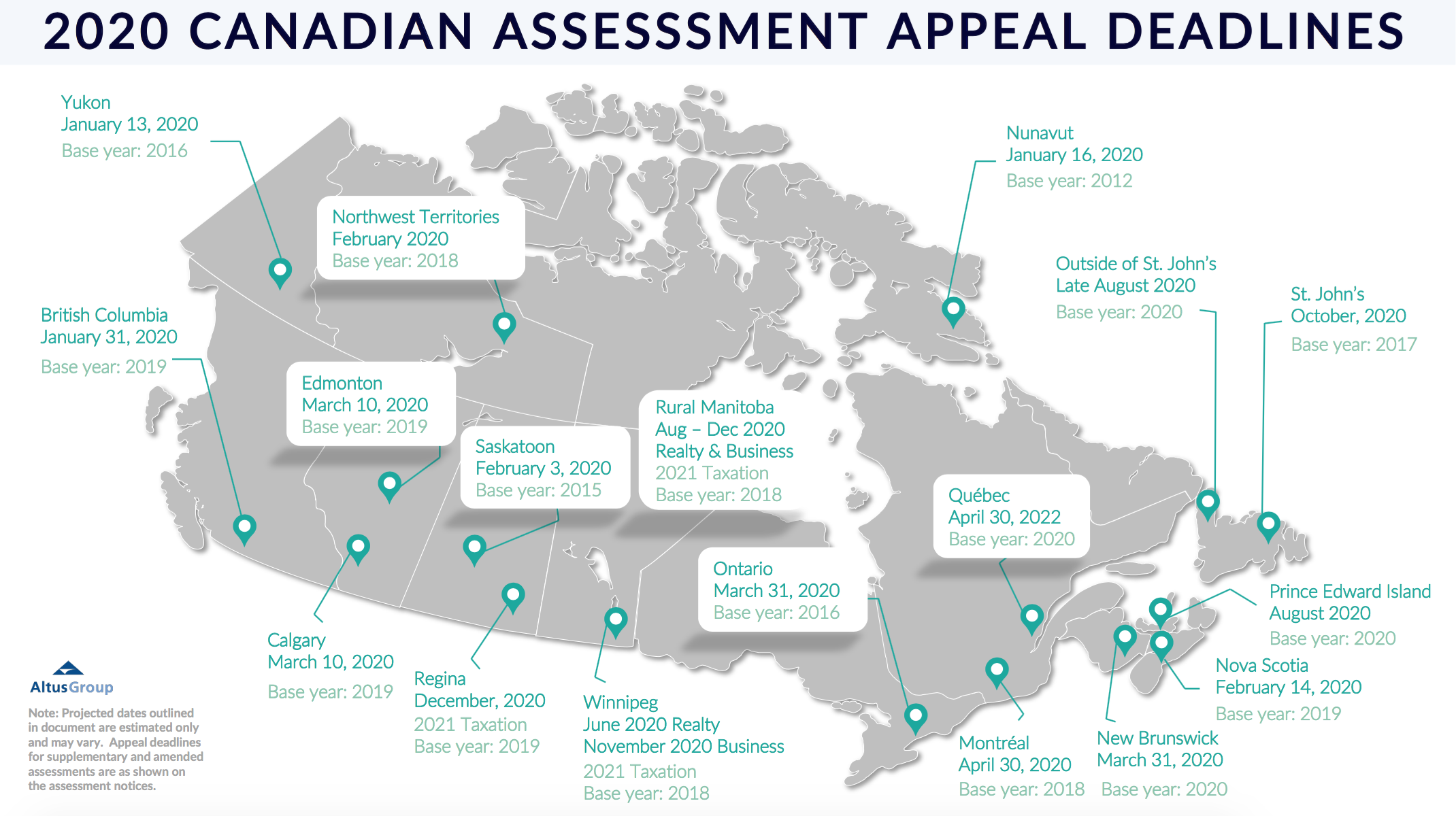 2020 Canadian Property Assessment Appeal Deadlines