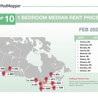 FEBRUARY 2020 CANADIAN RENT REPORT